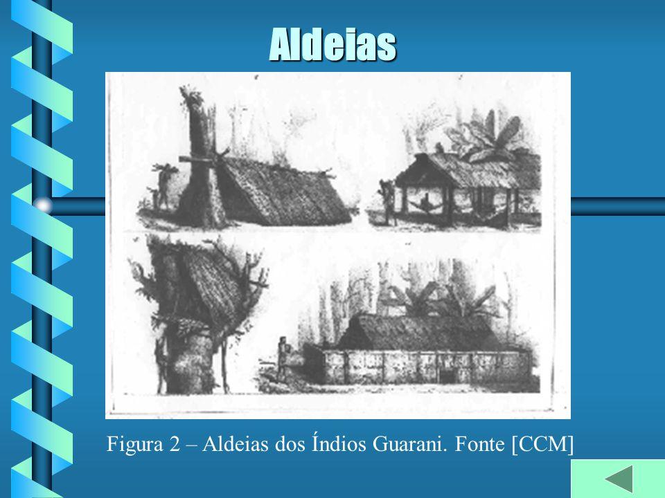 Aldeias Figura 2 – Aldeias dos Índios Guarani. Fonte [CCM]